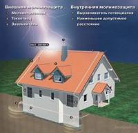 монтаж молниеприемника г.Новосибирск